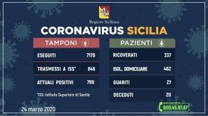aggiornamento 24 marzo coronavirus