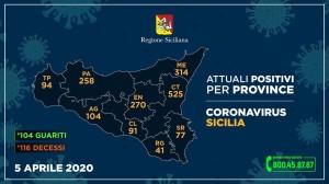 coronavirus dati 5 aprile