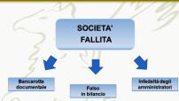 Bancarotta-Messina-696x340